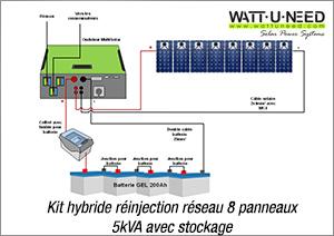 Kit hybride réinjection réseau 8 panneaux 5kVA avec stockage