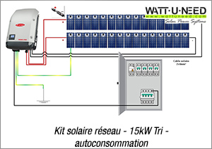 Kit solaire réseau 15kW triphasé