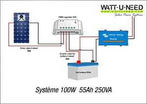 Schematic diagrams of Solar Photovoltaic systems - Wattuneed