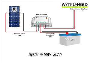 Marvelous Schematic Diagrams Of Solar Photovoltaic Systems Wattuneed Wiring Digital Resources Xeirawoestevosnl