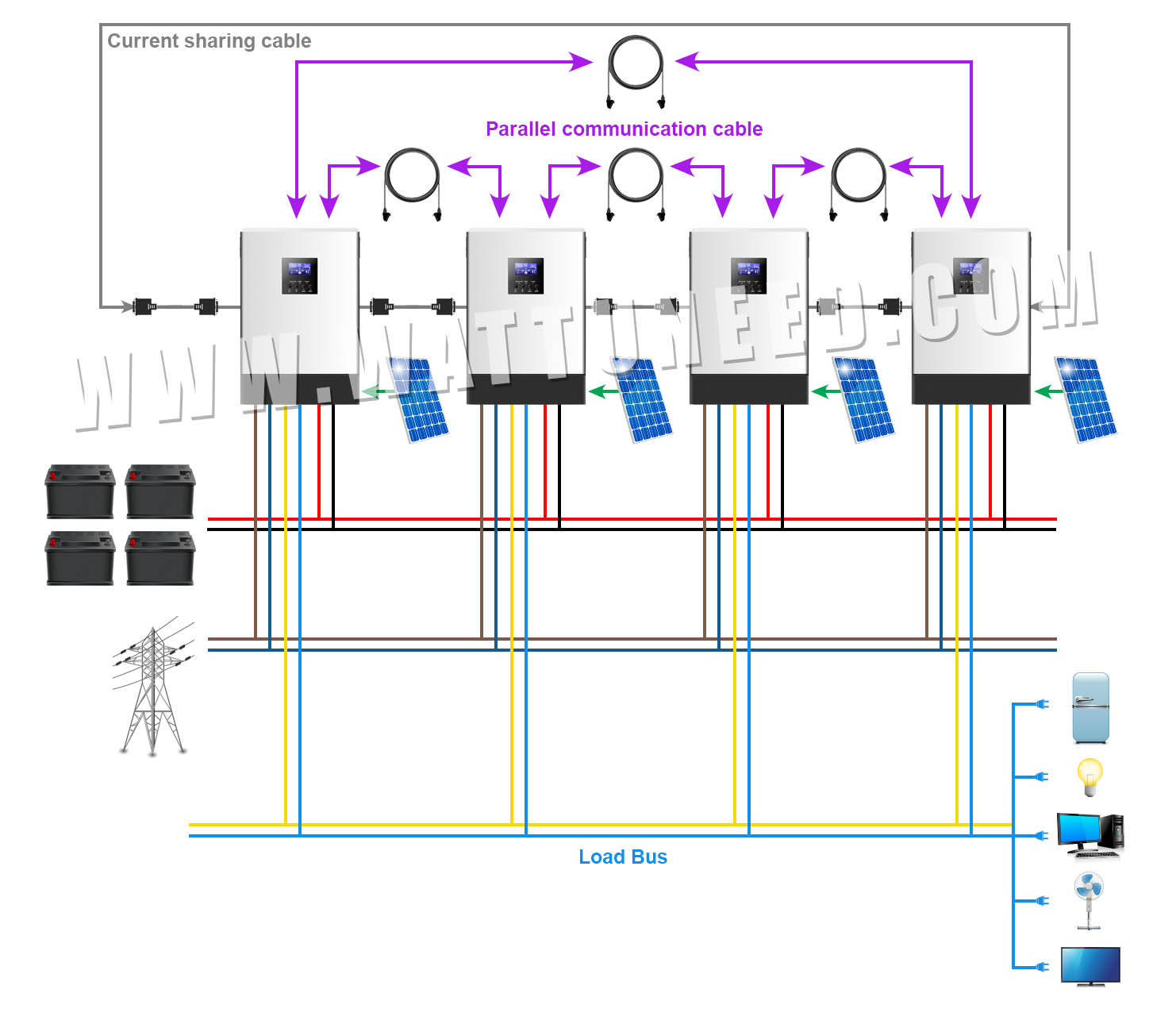 Wks 5kva 48v Inverter Circuit 5000 Watt Power Schematic Grid Tie Micro Gel Mise En Parrallele Onduleur Mks