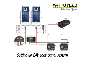 Setting up 24V solar panel system_vignette schematic diagrams of solar photovoltaic systems wattuneed
