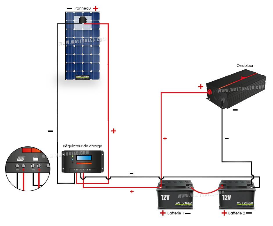 montage d 39 un kit solaire autonome en 24v wattuneed. Black Bedroom Furniture Sets. Home Design Ideas