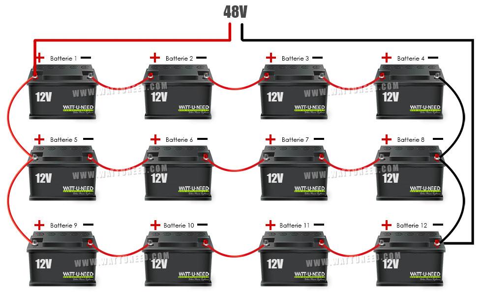 Branchement D Un Parc De Batteries Solaires En 48v Wattuneed