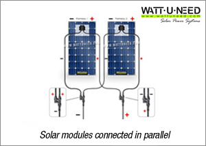 Brilliant Schematic Diagrams Of Solar Photovoltaic Systems Wattuneed Wiring Digital Resources Sapredefiancerspsorg