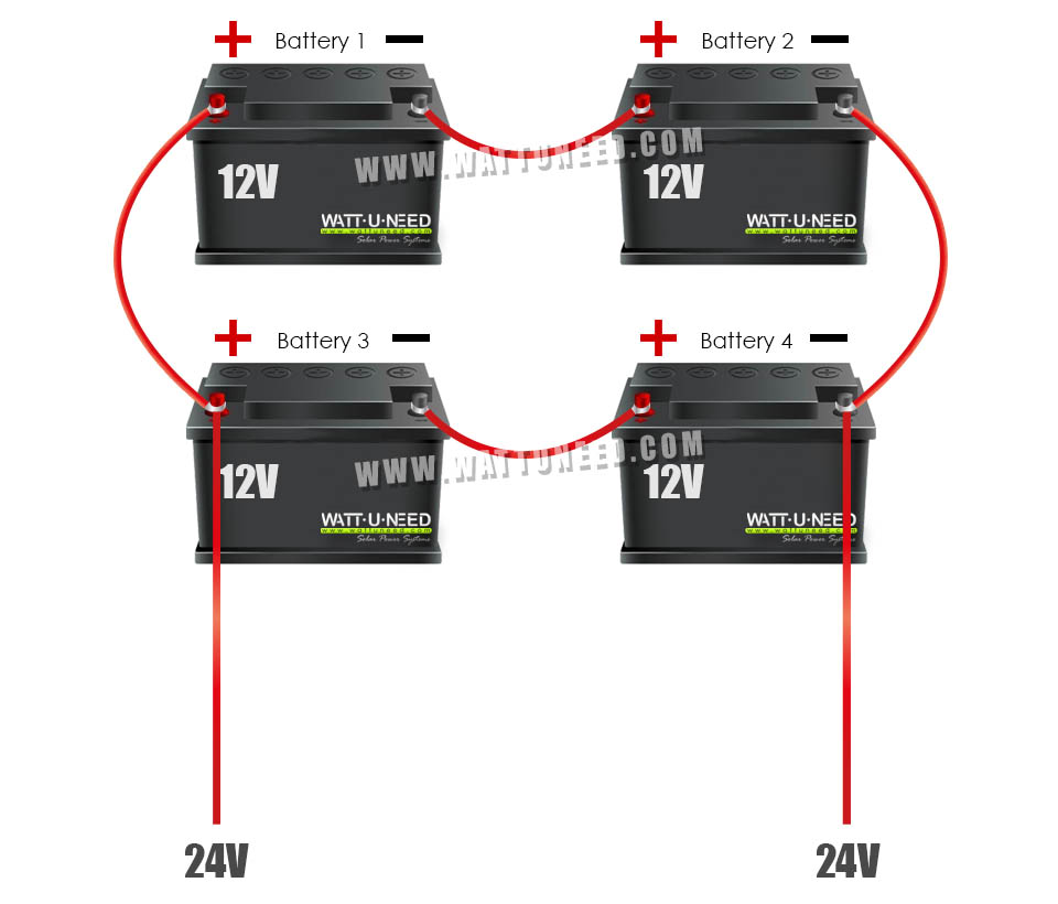 FAQ > Schema > Connection to a 24V solar battery park