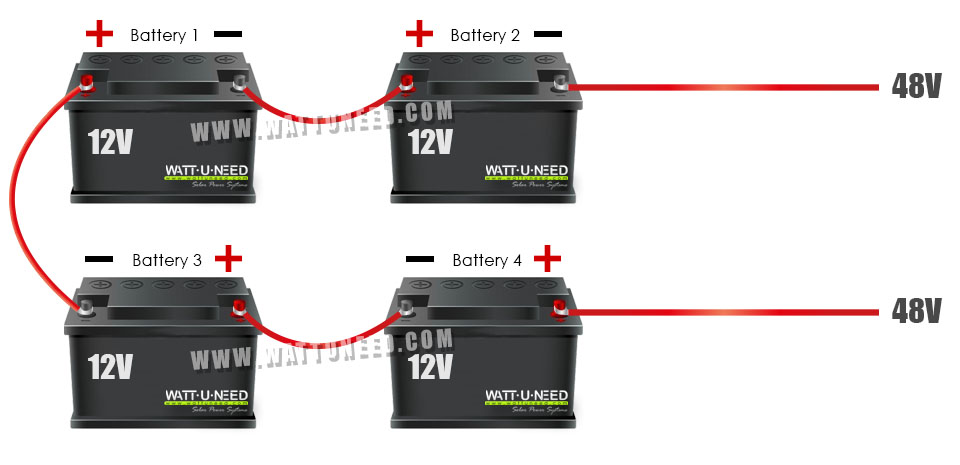 Connection to a 48V solar battery park