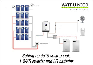 Solar Wiring Diagram | Schematic Diagrams Of Solar Photovoltaic Systems Wattuneed