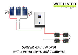 kit WKS inverter connected with 3 panels in serie