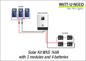 kit WKS 1kVA inverter connected with 3 panels and 4 batteries