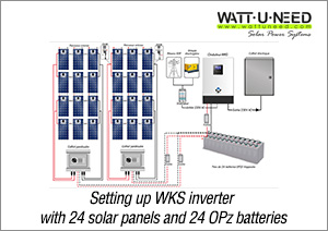 schematic diagrams of solar photovoltaic systems wattuneed rh wattuneed com  pv wiring diagrams uk