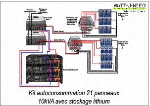 Kit autoconsommation 21 panneaux 10kVA avec stockage lithium
