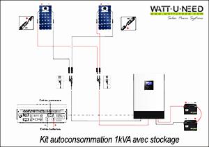 https://www.wattuneed.com/fr/content/147-kit-autoconsommation-2-panneaux-wks-1kva-avec-stockage