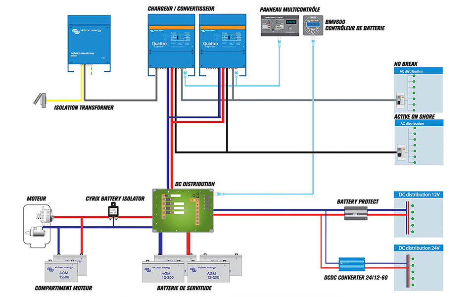 victron 2mulitplus parallele two victron multiplus quattro in parallel wattuneed victron quattro wiring diagram at bayanpartner.co