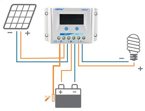 Exemple de connexion du régulateur VS - schéma