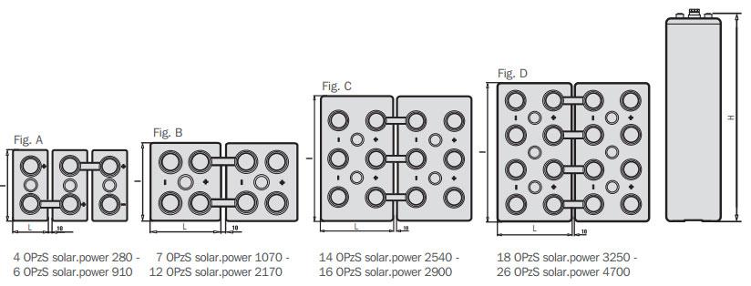 Schema battery OPzS
