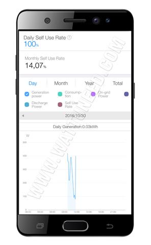 Une application mobile claire et complète (Wi-Fi)