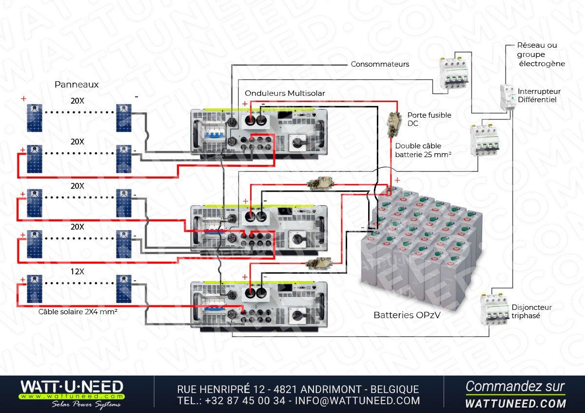 Schéma de connexion des élements présent dans le kit