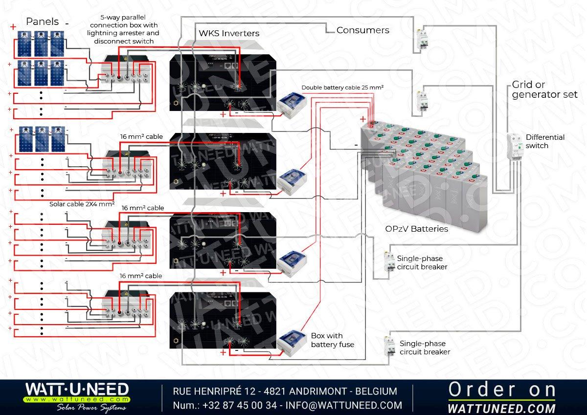 Scheme Connection order