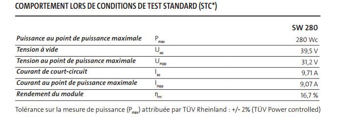 Tableau caractéristiques techniques panneau 280Wc