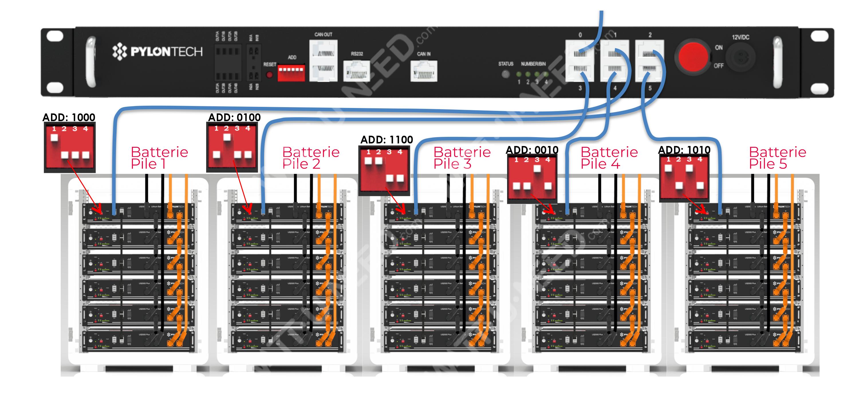Connexion par câble de communication RS485