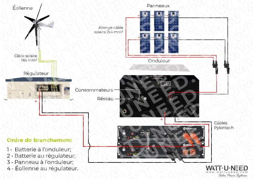 Schéma de connexion/branchement