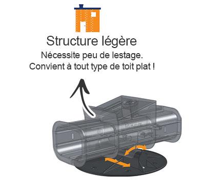 Structure légère