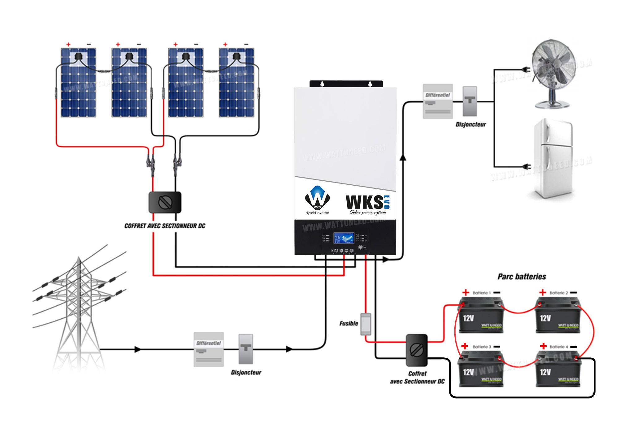 Schematic diagram with the WKS EVO inverter
